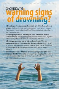 infographic showing the warning signs of drowning