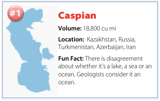 Caspian sea facts including volume, location and a fun fact
