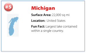 facts about Michigan including the surface area, location, and a fun fact