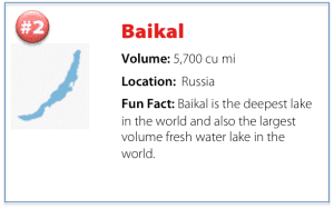 Lake Baikal facts including volume, location, and a fun fact