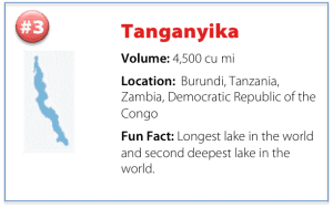 facts about lake tanganyika including volume, location, and a fun fact