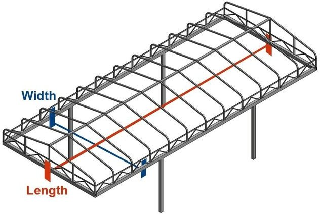 Measuring a Pier Pleasure, Daka, Beach King, or Hewitt Style Boat Lift Frame for a Canopy