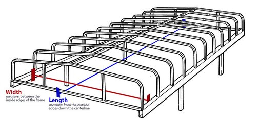 Replacement Canopies for Floe Boat Lifts