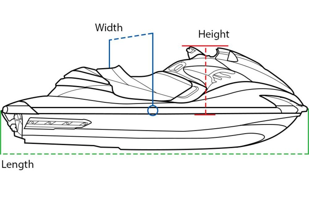 Diagram for measuring the needed dimensions of your jet ski.
